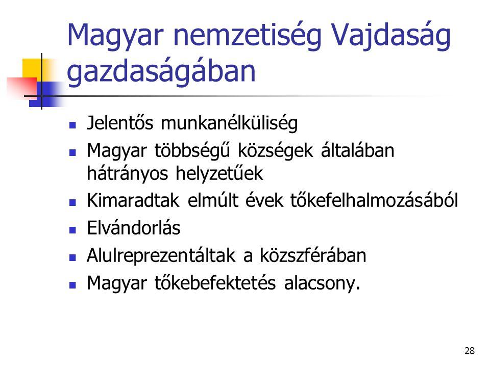 28 Magyar nemzetiség Vajdaság gazdaságában Jelentős munkanélküliség Magyar többségű községek általában hátrányos helyzetűek Kimaradtak elmúlt évek tők
