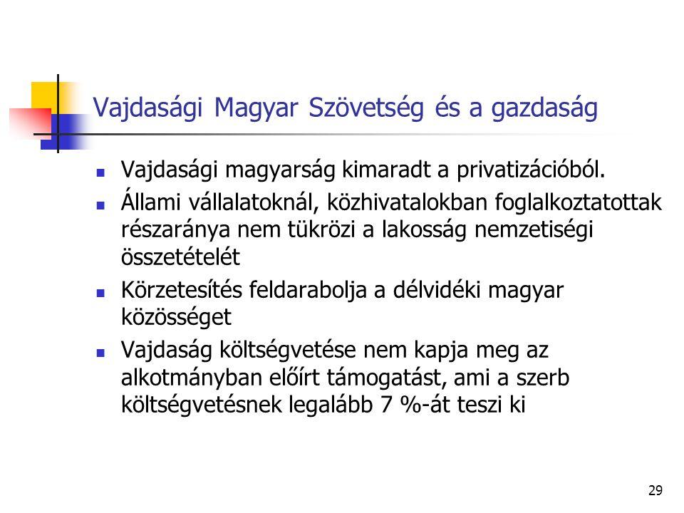 Vajdasági Magyar Szövetség és a gazdaság Vajdasági magyarság kimaradt a privatizációból. Állami vállalatoknál, közhivatalokban foglalkoztatottak résza