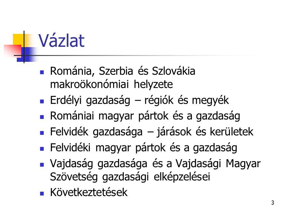 Vázlat Románia, Szerbia és Szlovákia makroökonómiai helyzete Erdélyi gazdaság – régiók és megyék Romániai magyar pártok és a gazdaság Felvidék gazdasá
