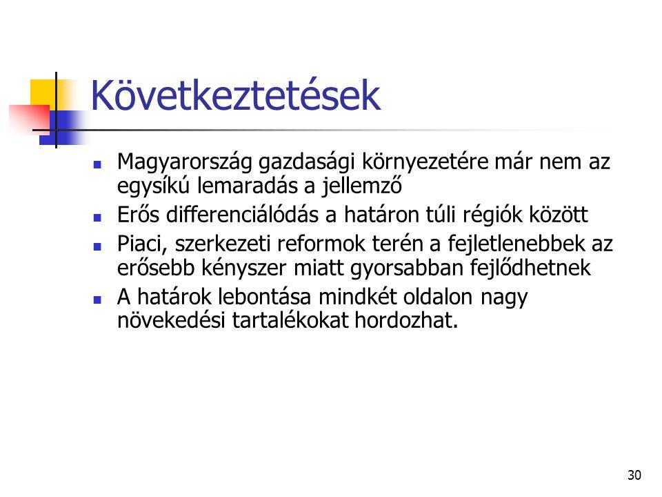 30 Következtetések Magyarország gazdasági környezetére már nem az egysíkú lemaradás a jellemző Erős differenciálódás a határon túli régiók között Piac