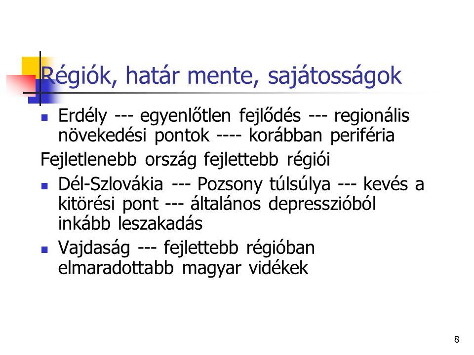 19 Dél-Szlovákia gazdasága 2 Kitörési pontok Ipari Parkok: Kenyhec, Losonc, Rozsnyó, Somorja Pozsony-Kassa autópálya Közép-déli gyorsút (Pozsony, Zólyom, Besztercebánya, Kassa) Klaszterek--- határon átnyúló övezetek Munkaerőmozgás, infrastruktúra közös fejlesztés, határnyitás