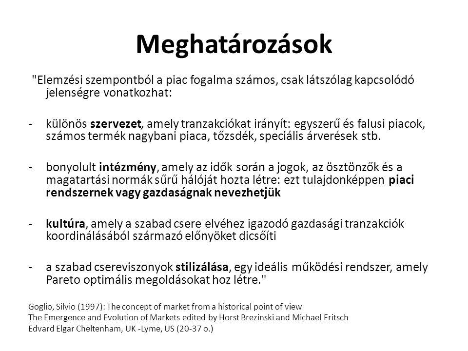 A Magyar Köztársaság Alkotmánya 9.§ (1)Magyarország gazdasága olyan piacgazdaság, amelyben a köztulajdon és a magántulajdon egyenjogú és egyenlő védelemben részesül (2)(2) A Magyar Köztársaság elismeri és támogatja a vállalkozás jogát és a gazdasági verseny szabadságát. 13.§ (1) A Magyar Köztársaság biztosítja a tulajdonhoz való jogot.