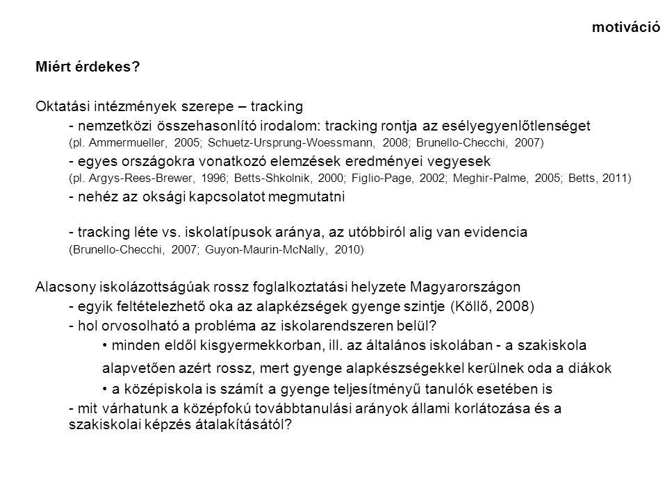 Miért érdekes? Oktatási intézmények szerepe – tracking - nemzetközi összehasonlító irodalom: tracking rontja az esélyegyenlőtlenséget (pl. Ammermuelle