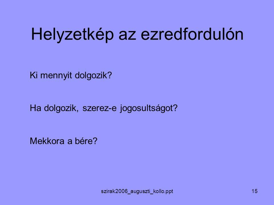 szirak2006_auguszti_kollo.ppt15 Helyzetkép az ezredfordulón Ki mennyit dolgozik.
