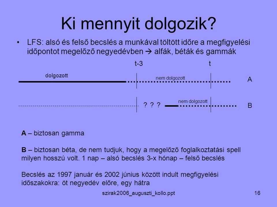szirak2006_auguszti_kollo.ppt16 Ki mennyit dolgozik.
