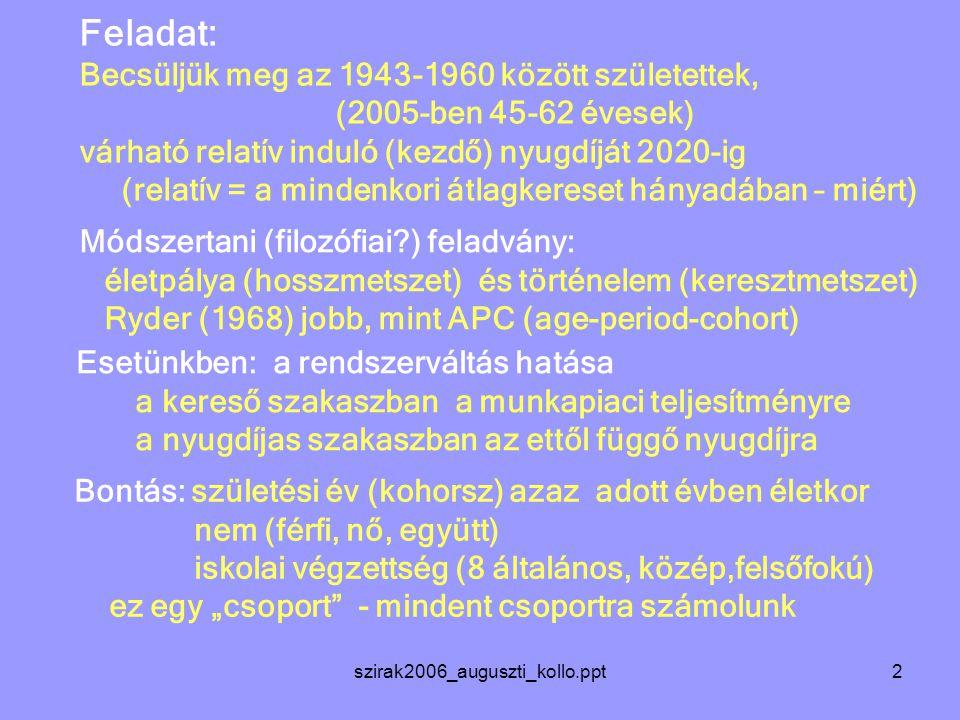 """szirak2006_auguszti_kollo.ppt2 Feladat: Becsüljük meg az 1943-1960 között születettek, (2005-ben 45-62 évesek) várható relatív induló (kezdő) nyugdíját 2020-ig (relatív = a mindenkori átlagkereset hányadában – miért) Módszertani (filozófiai?) feladvány: életpálya (hosszmetszet) és történelem (keresztmetszet) Ryder (1968) jobb, mint APC (age-period-cohort) Esetünkben: a rendszerváltás hatása a kereső szakaszban a munkapiaci teljesítményre a nyugdíjas szakaszban az ettől függő nyugdíjra Bontás: születési év (kohorsz) azaz adott évben életkor nem (férfi, nő, együtt) iskolai végzettség (8 általános, közép,felsőfokú) ez egy """"csoport - mindent csoportra számolunk"""