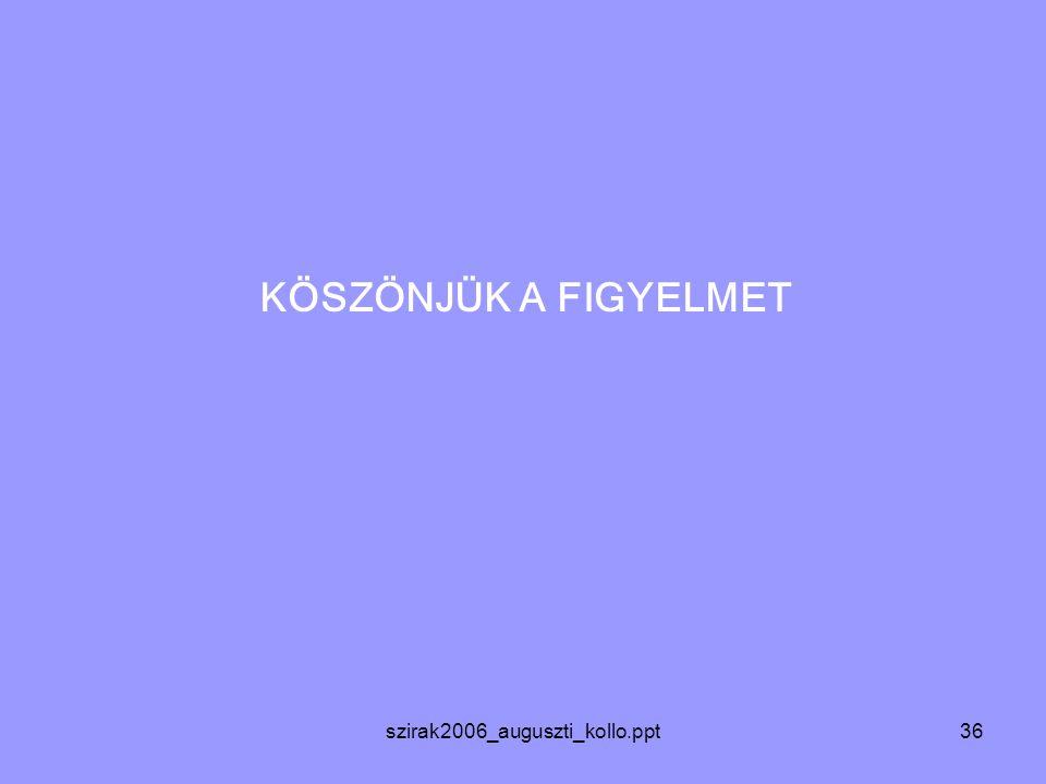 szirak2006_auguszti_kollo.ppt36 KÖSZÖNJÜK A FIGYELMET
