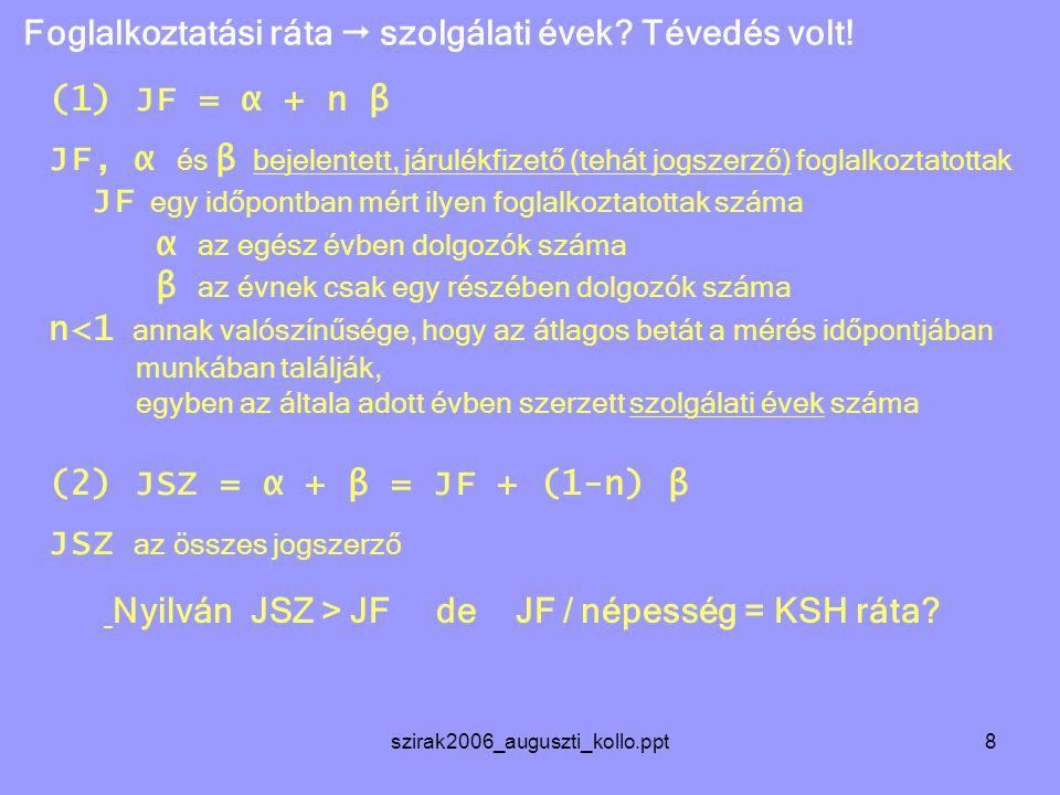 szirak2006_auguszti_kollo.ppt8 Foglalkoztatási ráta  szolgálati évek.