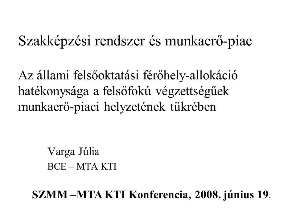 Szakképzési rendszer és munkaerő-piac Az állami felsőoktatási férőhely-allokáció hatékonysága a felsőfokú végzettségűek munkaerő-piaci helyzetének tükrében Varga Júlia BCE – MTA KTI SZMM –MTA KTI Konferencia, 2008.