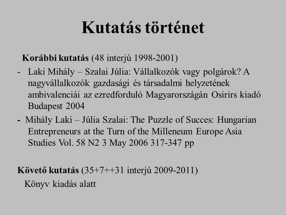 Kutatás történet Korábbi kutatás (48 interjú 1998-2001) -Laki Mihály – Szalai Júlia: Vállalkozók vagy polgárok? A nagyvállalkozók gazdasági és társada