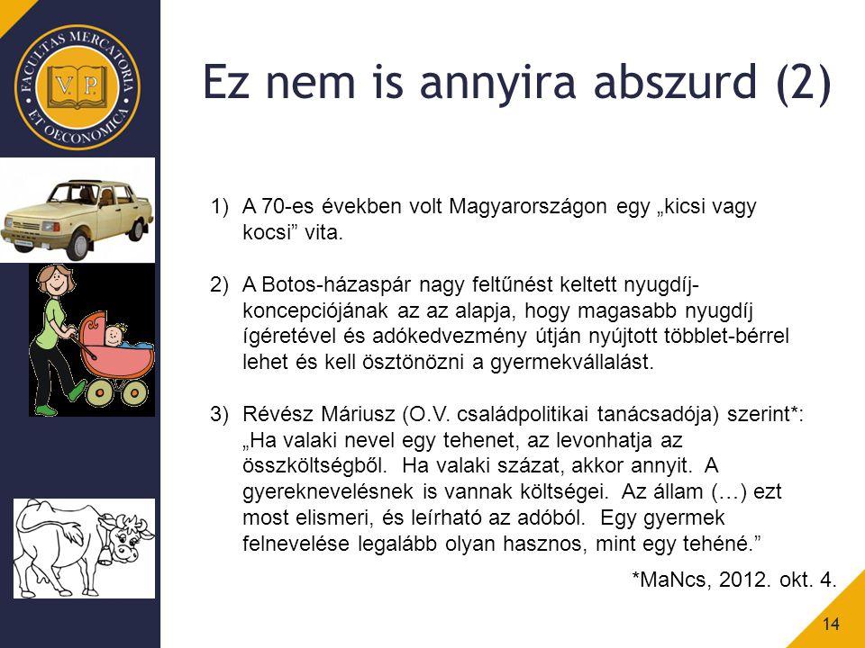 """Ez nem is annyira abszurd (2) 1)A 70-es években volt Magyarországon egy """"kicsi vagy kocsi vita."""