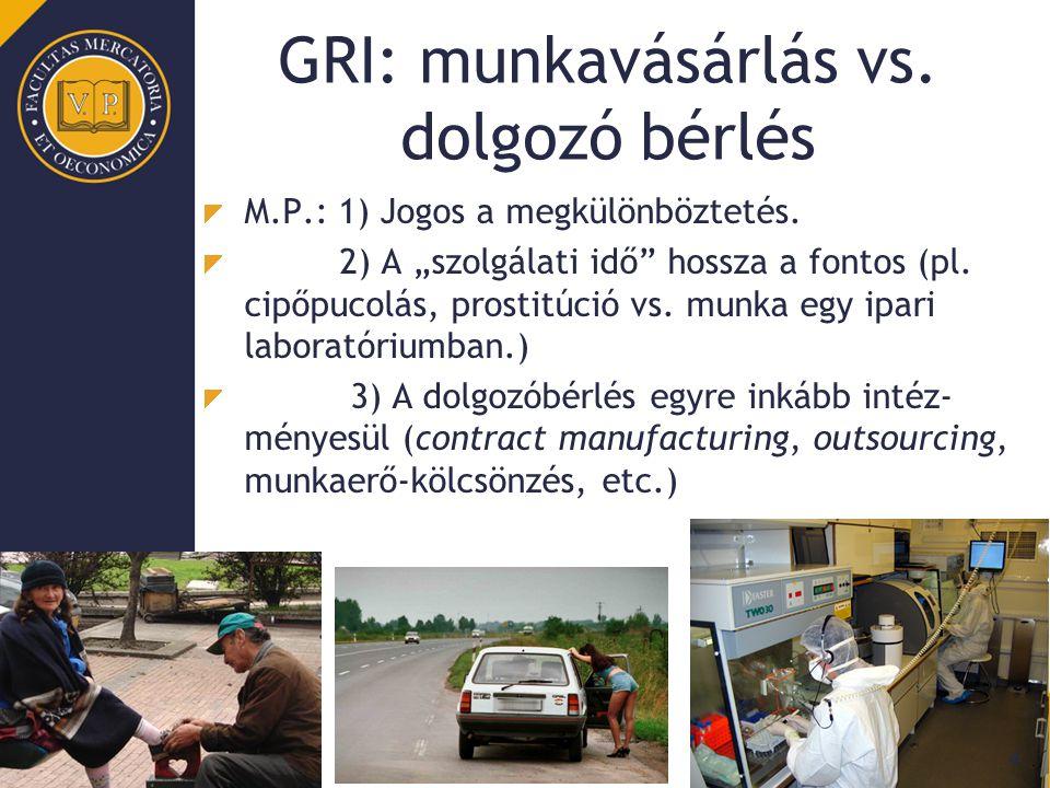 GRI: munkavásárlás vs. dolgozó bérlés M.P.: 1) Jogos a megkülönböztetés.