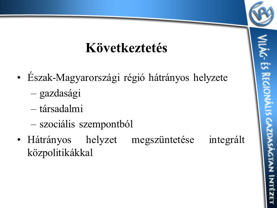 Következtetés Észak-Magyarországi régió hátrányos helyzete –gazdasági –társadalmi –szociális szempontból Hátrányos helyzet megszüntetése integrált köz