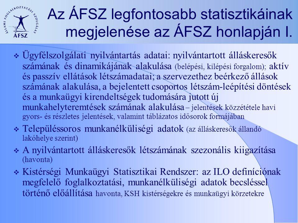 Az ÁFSZ legfontosabb statisztikáinak megjelenése az ÁFSZ honlapján I.  Ügyfélszolgálati nyilvántartás adatai: nyilvántartott álláskeresők számának és