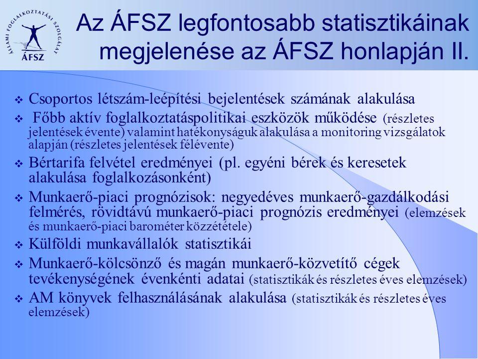 Az ÁFSZ legfontosabb statisztikáinak megjelenése az ÁFSZ honlapján II.  Csoportos létszám-leépítési bejelentések számának alakulása  Főbb aktív fogl