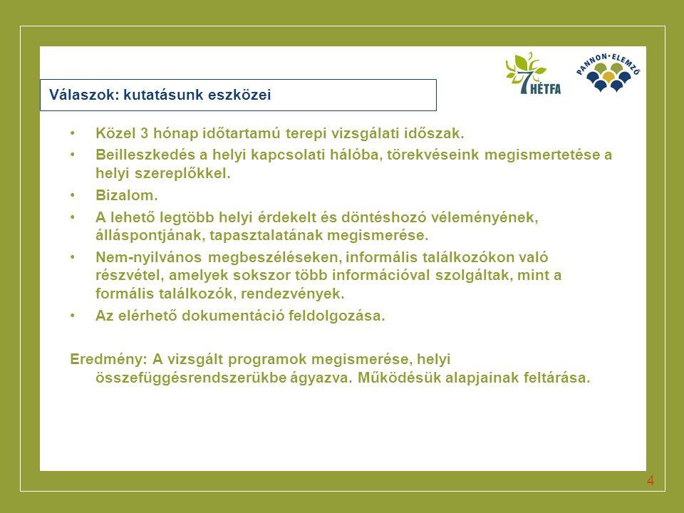 Click to edit Master title style 5 Belecskai tapasztalatok - 13 éves falugazdasági program, amely lényegében megszüntette a falu munkanélküliségi problémáit.