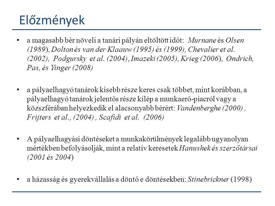 OEP-ONYF-FH-MÁK adatbázis 2002.01.- 2008.
