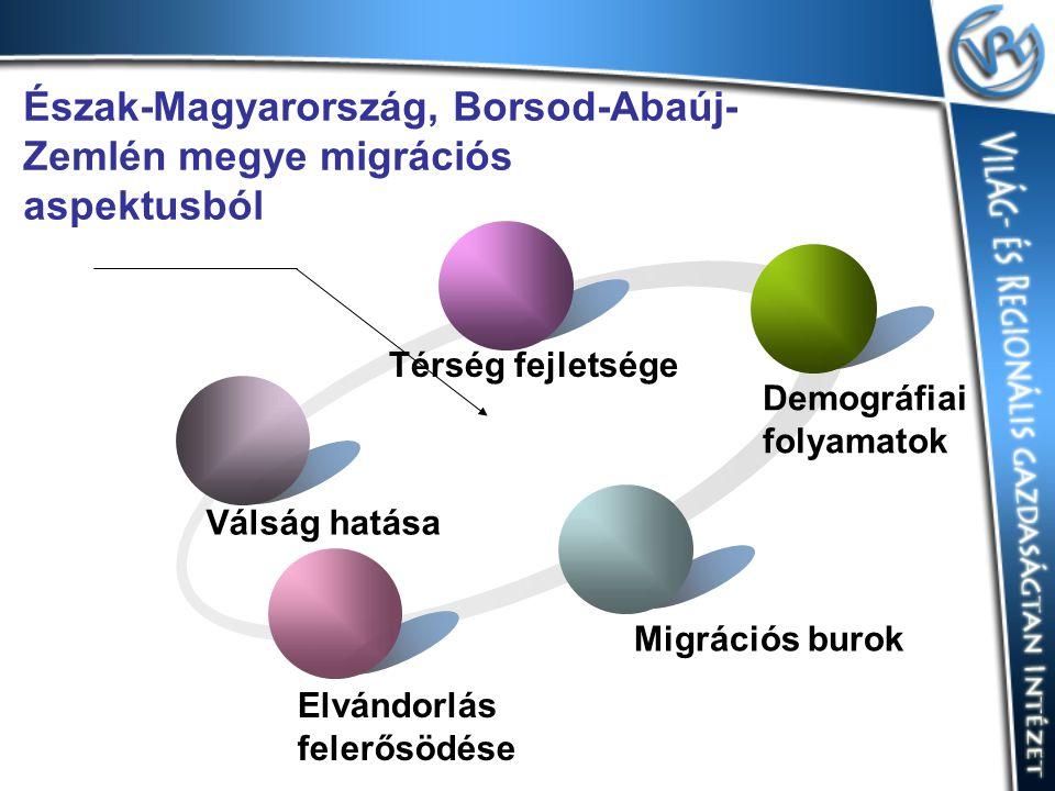 Észak-Magyarország, Borsod-Abaúj- Zemlén megye migrációs aspektusból Térség fejletsége Demográfiai folyamatok Migrációs burok Elvándorlás felerősödése Válság hatása