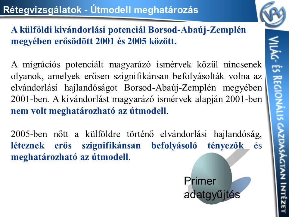 A külföldi kivándorlási potenciál Borsod-Abaúj-Zemplén megyében erősödött 2001 és 2005 között.