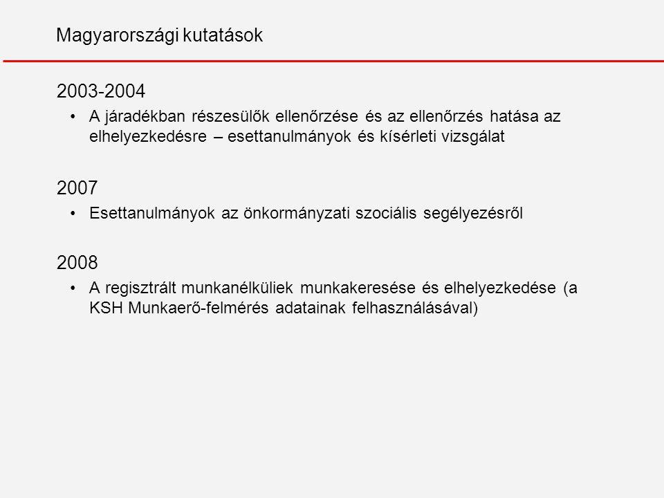 Esettanulmányok és kísérleti vizsgálat a járadékosok ellenőrzéséről (2003) 1.A járadékosok kirendeltségre történő berendelésének gyakorlata 2.Az indokoltsági előírások megszegésének szankcionálása 3.A gyakoribb berendelés és az álláskeresés ellenőrzésének hatása az elhelyezkedésre