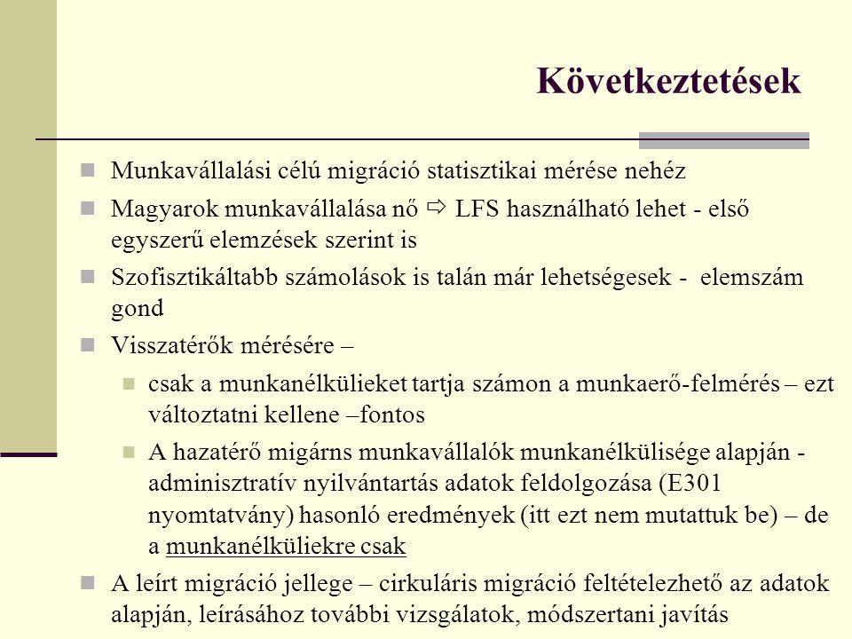 Következtetések Munkavállalási célú migráció statisztikai mérése nehéz Magyarok munkavállalása nő  LFS használható lehet - első egyszerű elemzések sz