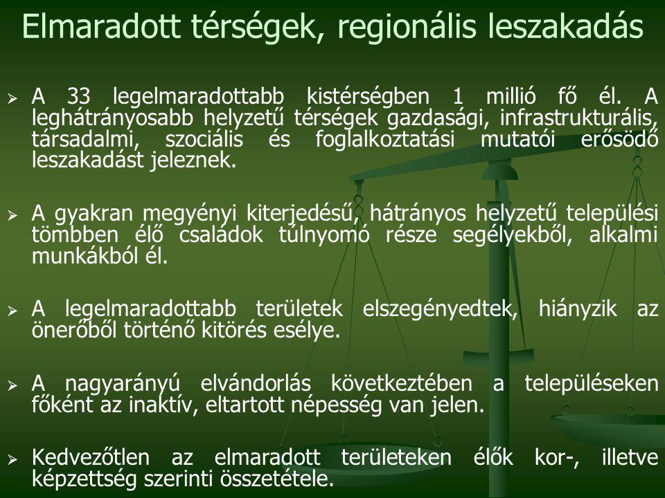Elmaradott térségek, regionális leszakadás   A 33 legelmaradottabb kistérségben 1 millió fő él. A leghátrányosabb helyzetű térségek gazdasági, infra