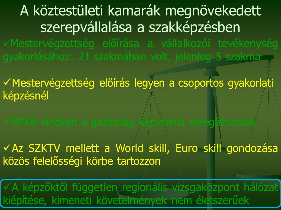 Mestervégzettség előírása a vállalkozói tevékenység gyakorlásához: 21 szakmában volt, jelenleg 5 szakma Mestervégzettség előírás legyen a csoportos gyakorlati képzésnél RFKB elnökeit a gazdaság képviselői delegálhassák Az SZKTV mellett a World skill, Euro skill gondozása közös felelősségi körbe tartozzon A képzőktől független regionális vizsgaközpont hálózat kiépítése, kimeneti követelmények nem életszerűek A köztestületi kamarák megnövekedett szerepvállalása a szakképzésben