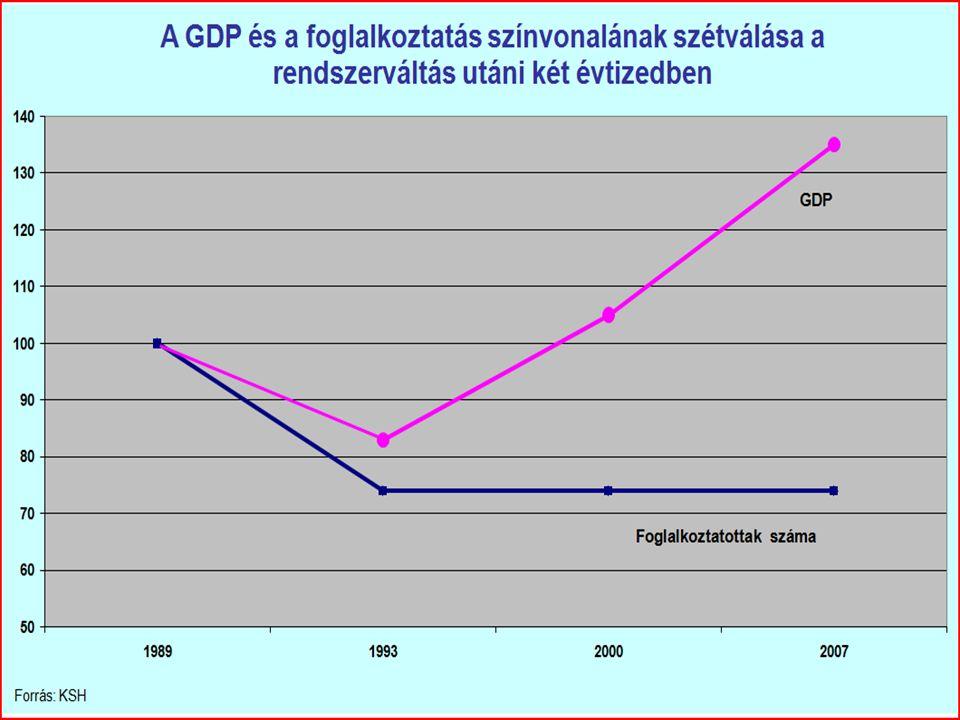 2014. 07. 28. Dr. Parragh László, elnök, Magyar Kereskedelmi és Iparkamara7