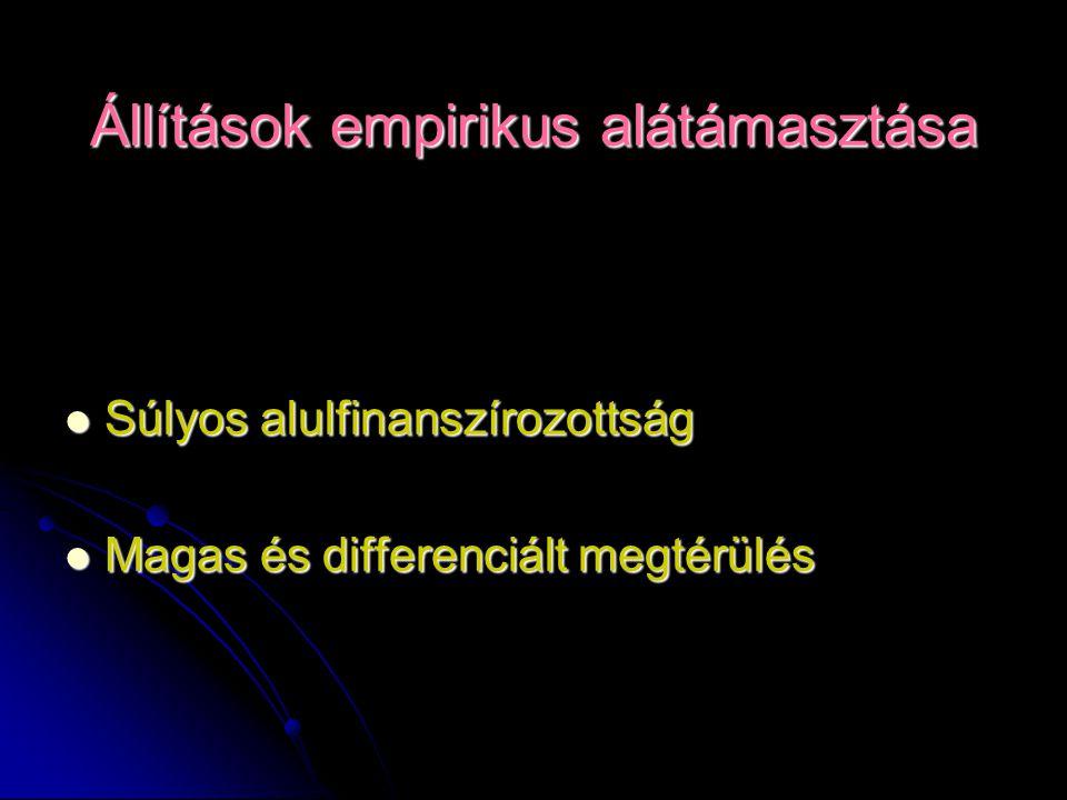 Állítások empirikus alátámasztása Súlyos alulfinanszírozottság Súlyos alulfinanszírozottság Magas és differenciált megtérülés Magas és differenciált m