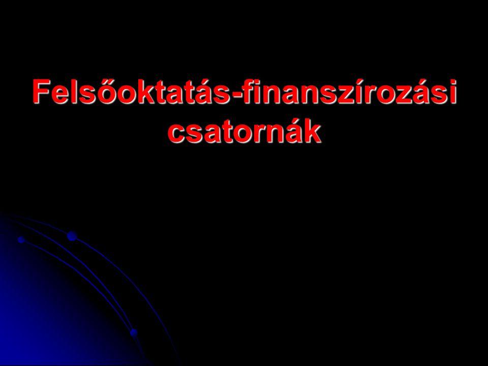 Felsőoktatás-finanszírozási csatornák