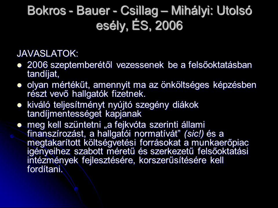 Bokros - Bauer - Csillag – Mihályi: Utolsó esély, ÉS, 2006 JAVASLATOK: 2006 szeptemberétől vezessenek be a felsőoktatásban tandíjat, 2006 szeptemberétől vezessenek be a felsőoktatásban tandíjat, olyan mértékűt, amennyit ma az önköltséges képzésben részt vevő hallgatók fizetnek.