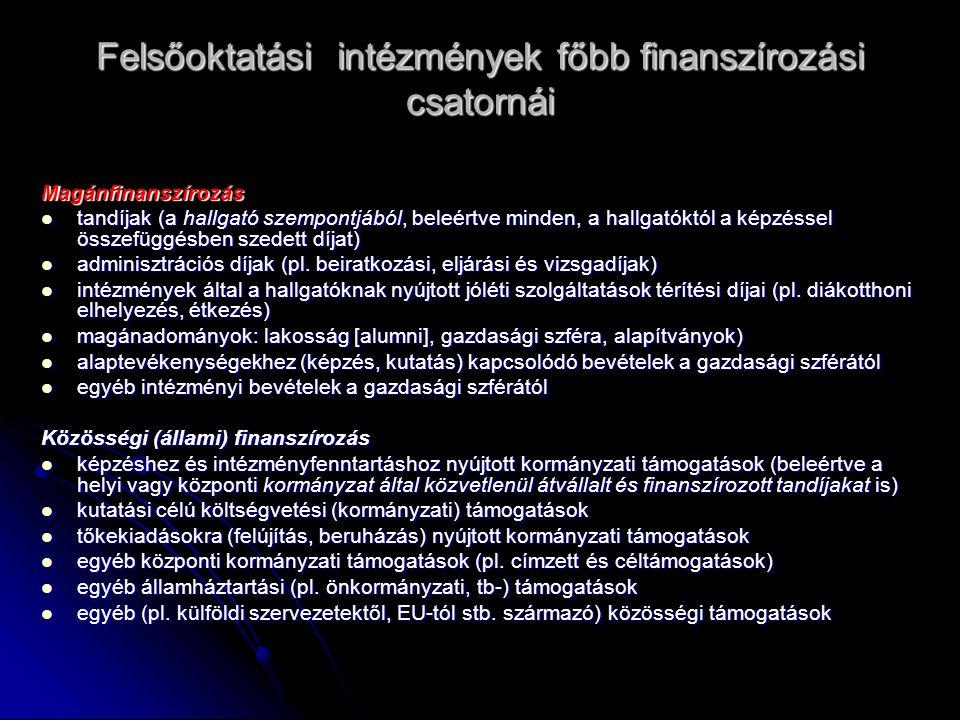 Felsőoktatási intézmények főbb finanszírozási csatornái Magánfinanszírozás tandíjak (a hallgató szempontjából, beleértve minden, a hallgatóktól a képz