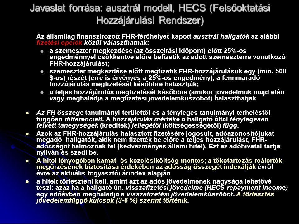 Javaslat forrása: ausztrál modell, HECS (Felsőoktatási Hozzájárulási Rendszer) Az államilag finanszírozott FHR-férőhelyet kapott ausztrál hallgatók az alábbi fizetési opciók közül választhatnak: a szemeszter megkezdése (az összeírási időpont) előtt 25%-os engedménnyel csökkentve előre befizetik az adott szemeszterre vonatkozó FHR-hozzájárulást; szemeszter megkezdése előtt megfizetik FHR-hozzájárulásuk egy (min.