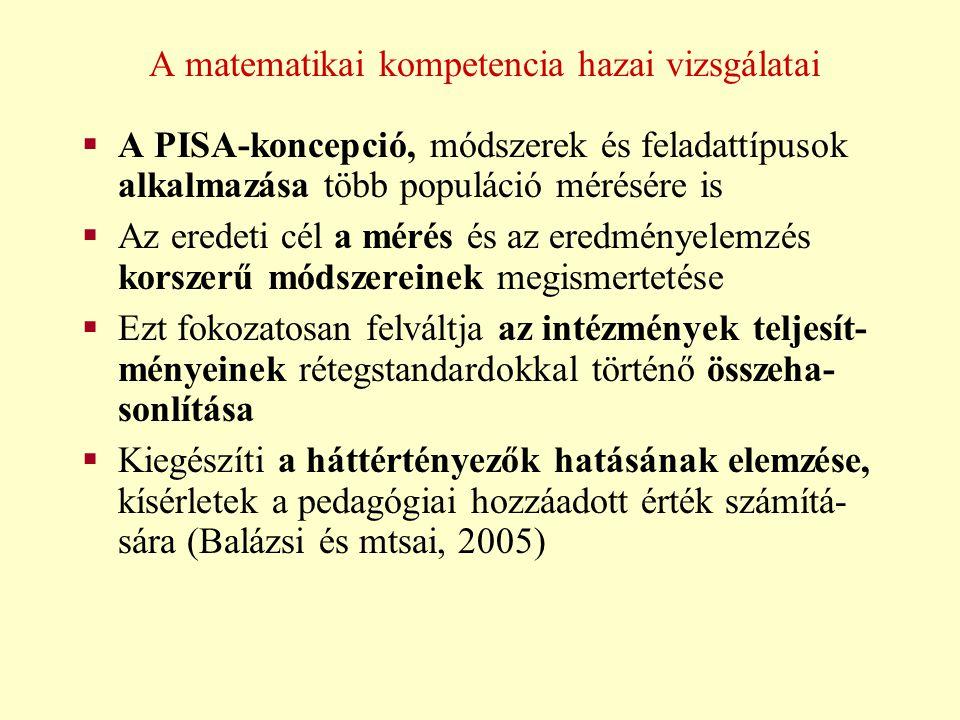 A matematikai kompetencia hazai vizsgálatai  A PISA-koncepció, módszerek és feladattípusok alkalmazása több populáció mérésére is  Az eredeti cél a