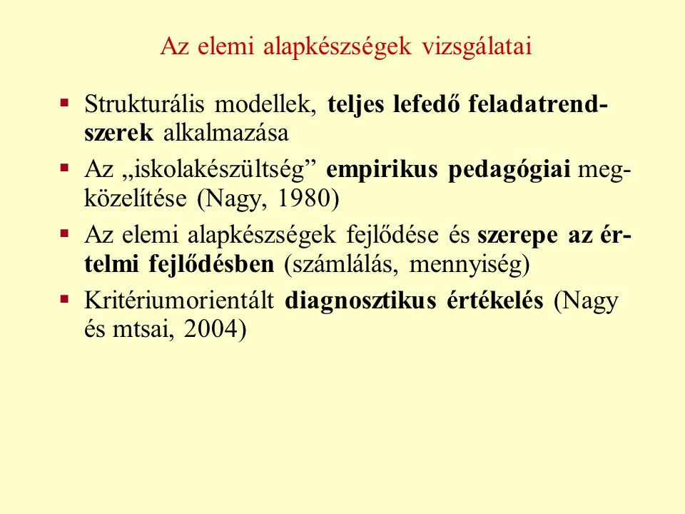 """Az elemi alapkészségek vizsgálatai  Strukturális modellek, teljes lefedő feladatrend- szerek alkalmazása  Az """"iskolakészültség"""" empirikus pedagógiai"""