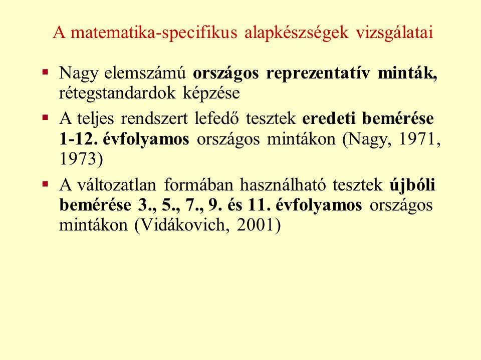 A matematika-specifikus alapkészségek vizsgálatai  Nagy elemszámú országos reprezentatív minták, rétegstandardok képzése  A teljes rendszert lefedő