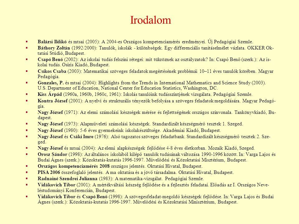 Irodalom  Balázsi Ildikó és mtsai (2005): A 2004-es Országos kompetenciamérés eredményei. Új Pedagógiai Szemle.  Báthory Zoltán (1992/2000): Tanulók