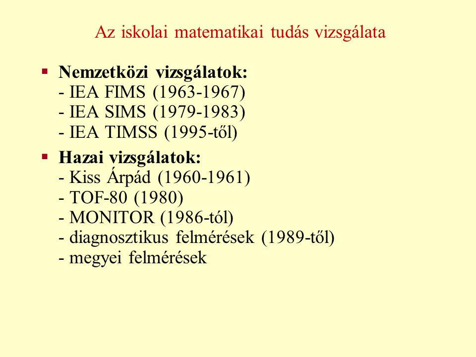 Az iskolai matematikai tudás vizsgálata  Nemzetközi vizsgálatok: - IEA FIMS (1963-1967) - IEA SIMS (1979-1983) - IEA TIMSS (1995-től)  Hazai vizsgál
