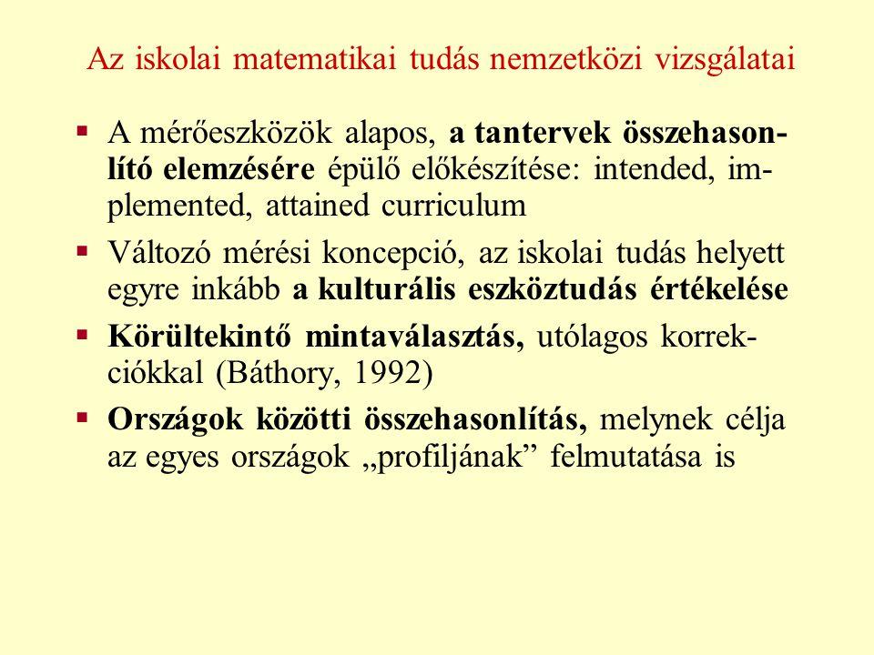 Az iskolai matematikai tudás nemzetközi vizsgálatai  A mérőeszközök alapos, a tantervek összehason- lító elemzésére épülő előkészítése: intended, im-