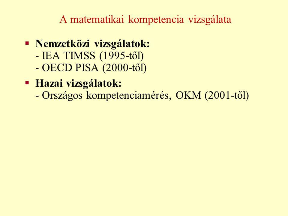 A matematikai kompetencia nemzetközi vizsgálatai  Fokozatos elszakadás a tantervi háttértől, tartalmi területek és matematikai tevékenységformák ér- tékelése  A kulturális eszköztudás koncepció további bővü- lése, matematikai műveltség (mathematical lite- racy)  Valószínűségi tesztmodellek, a teljesítmény- és a nehézségparaméterek közös skálán (átlag: 500, szórás: 100)  Országok közötti összehasonlítás, a matematikai műveltséggel összefüggő háttértényezők szerepé- nek vizsgálatával