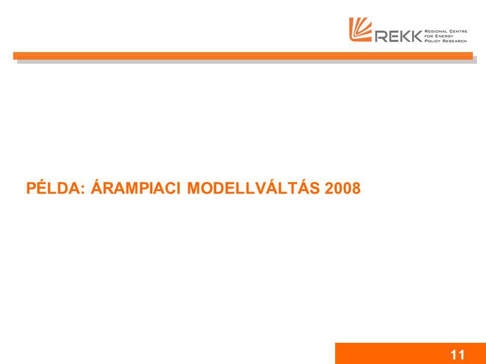 11 PÉLDA: ÁRAMPIACI MODELLVÁLTÁS 2008