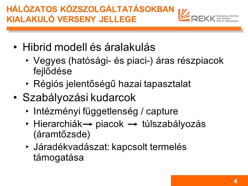 15 KI KIRE HAT? - 2 2. ábra: Magyarországi kapacitás-visszatartás hatásai a piaci árakra