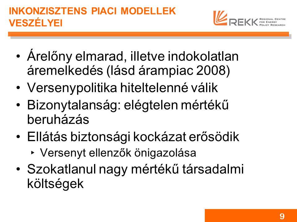 10 A KUTATÁS FELADATAI Empirikus elemzések ‣… ‣A verseny jellemzőinek alaposabb megértése ‣Lobbik érveinek vizsgálata Atomerőmű Szivattyús-tározós erőmű 2008.