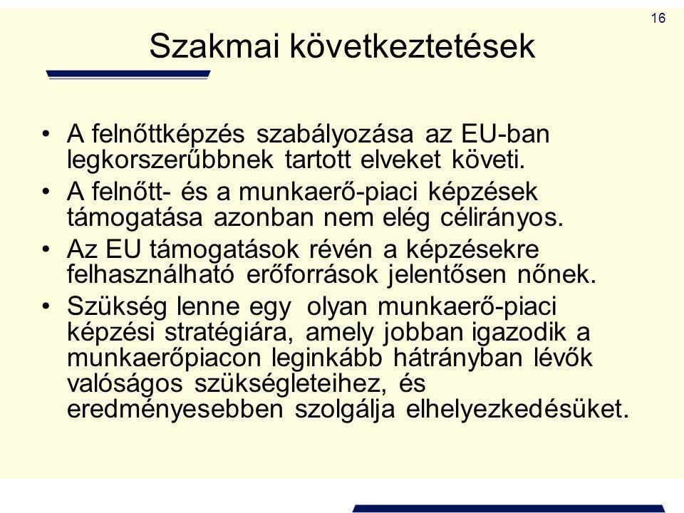 16 Szakmai következtetések A felnőttképzés szabályozása az EU-ban legkorszerűbbnek tartott elveket követi.