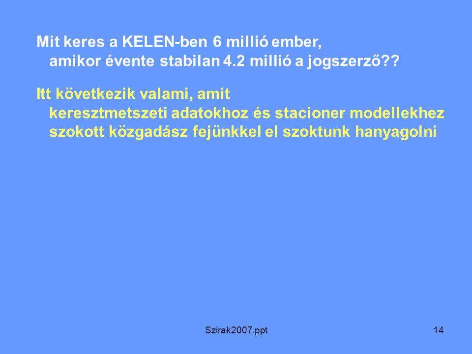 Szirak2007.ppt14 Mit keres a KELEN-ben 6 millió ember, amikor évente stabilan 4.2 millió a jogszerző?? Itt következik valami, amit keresztmetszeti ada