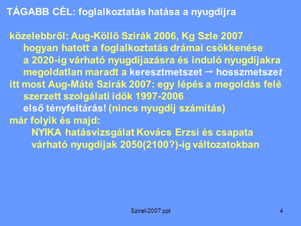 Szirak2007.ppt4 TÁGABB CÉL: foglalkoztatás hatása a nyugdíjra közelebbről: Aug-Köllő Szirák 2006, Kg Szle 2007 hogyan hatott a foglalkoztatás drámai c