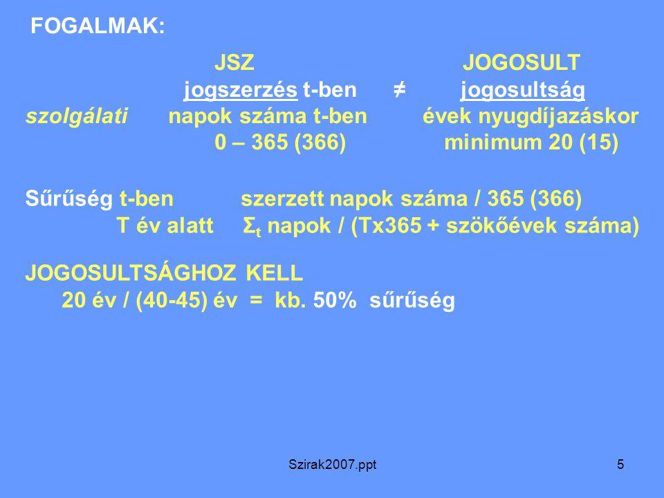 Szirak2007.ppt5 FOGALMAK: JSZ JOGOSULT jogszerzés t-ben ≠ jogosultság szolgálati napok száma t-ben évek nyugdíjazáskor 0 – 365 (366) minimum 20 (15) J