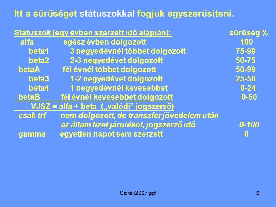 Szirak2007.ppt6 Itt a sűrűséget státuszokkal fogjuk egyszerűsíteni. Státuszok (egy évben szerzett idő alapján): sűrűség % alfa egész évben dolgozott 1