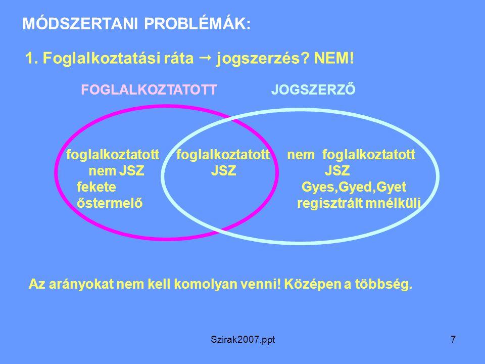 Szirak2007.ppt7 MÓDSZERTANI PROBLÉMÁK: 1. Foglalkoztatási ráta  jogszerzés? NEM! FOGLALKOZTATOTT JOGSZERZŐ foglalkoztatott foglalkoztatott nem foglal