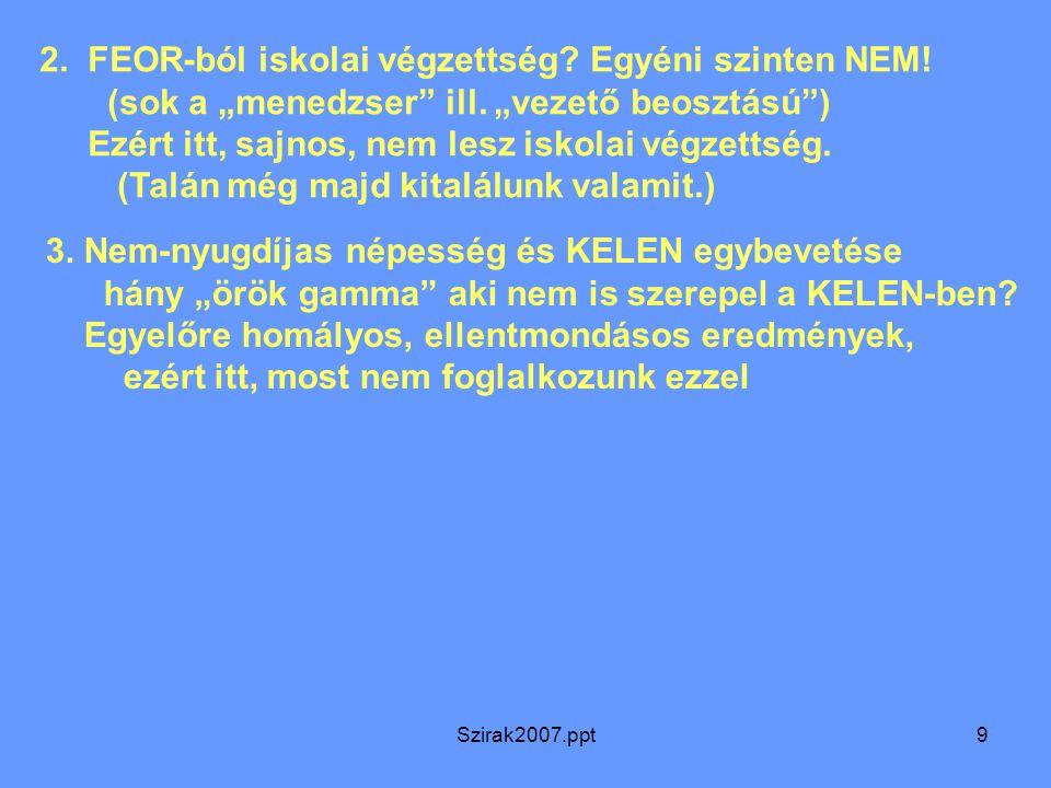 Szirak2007.ppt10 4.A legfontosabb módszertani kérdés: Keresztmetszetből (CR)  Hosszmetszet (LT).